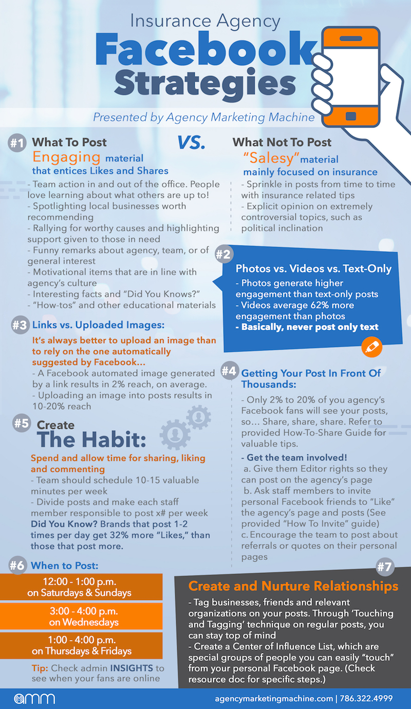 facebook-strategy-model-infographic